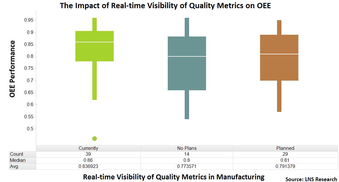 OEE quality metrics