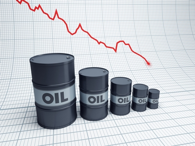 energy management oil prices