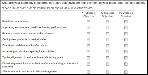 manufacturing survey data