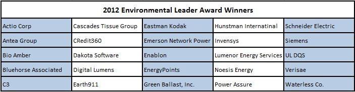 Environmental Leader product & project of the year award winners