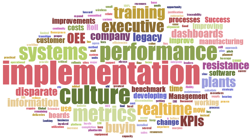 metrics that matter word cloud