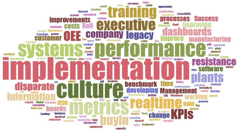 metrics that matter word cloud