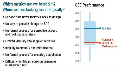 metrics gap analysis