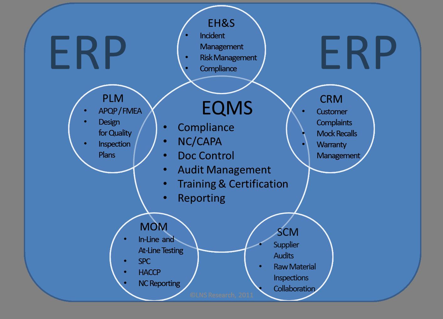Enterprise-Quality-Management-Software