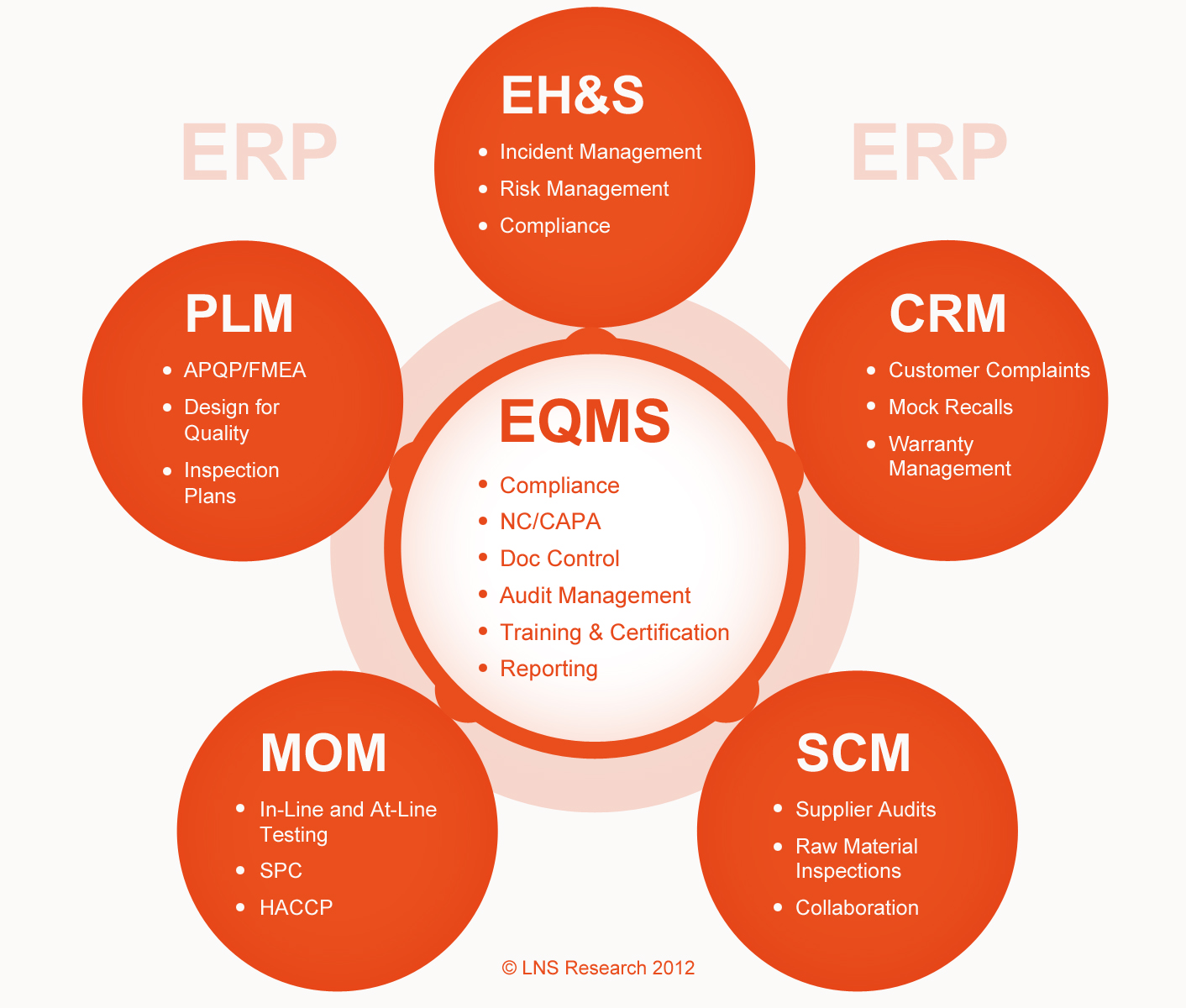 Enterprise-Quality-Management-Software