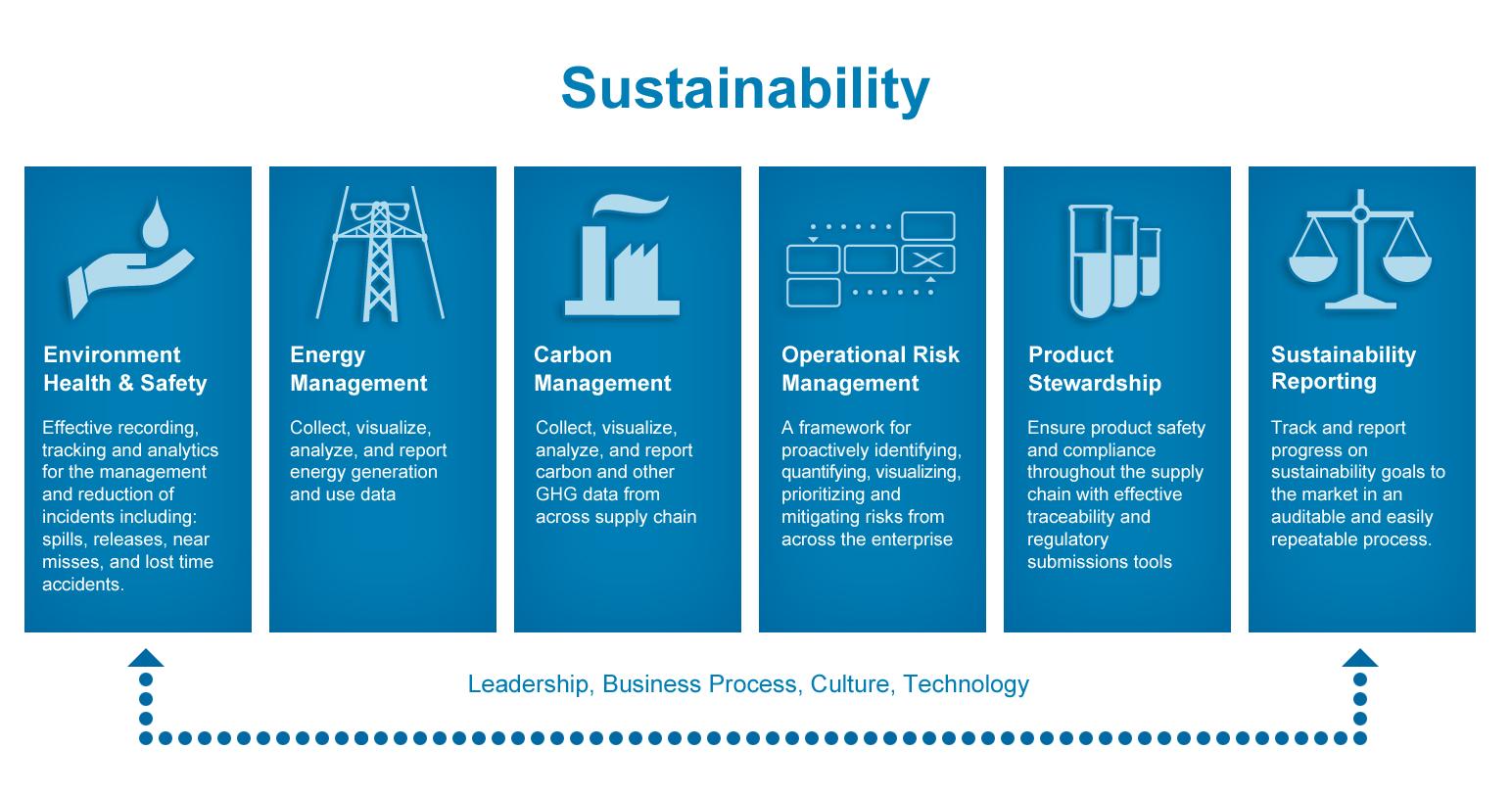 operational risk management framework in