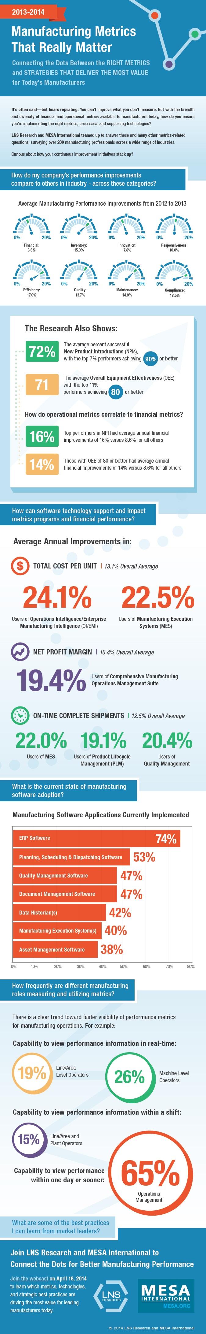 metrics that matter webcast