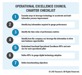 Operational Excellence Charter