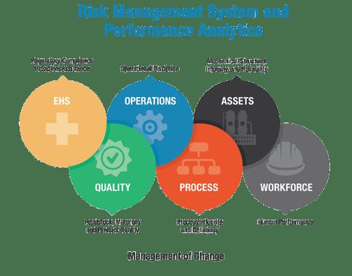 2020_RiskManagementSystem_ Perf_Analytics