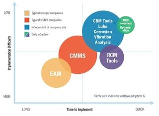 APM-Implementations.jpg