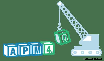 APM4-0_Profitability-BuildingBlocks