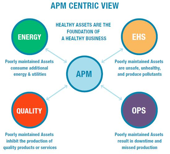 APM_Centric_View_of_OpEx.jpg