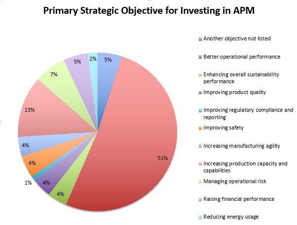 APM_objectives.jpg