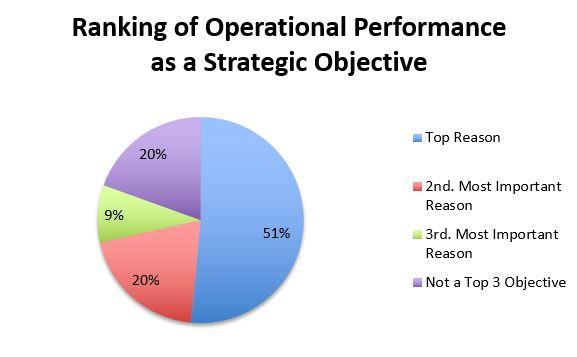 APM_operational_performance.jpg