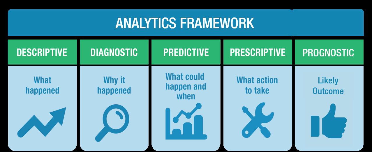 Analytics Framework 2020