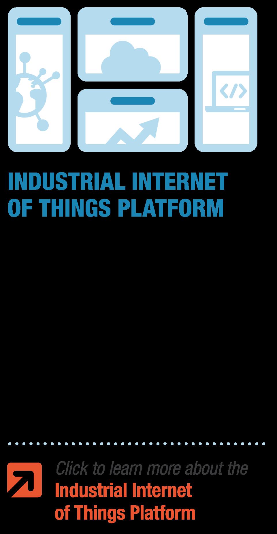 IIoT Platform