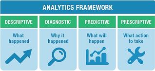 Big_Data_Analytics_framework-8.jpg