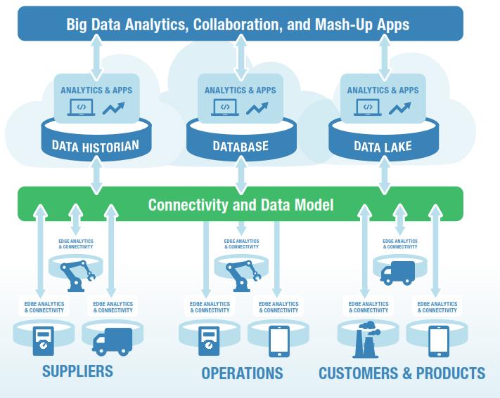 Big_Data_New-6.png