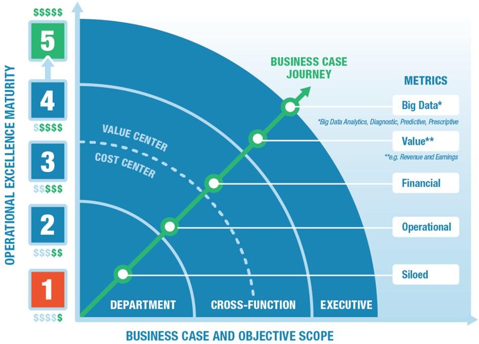 BusinessCase-1.jpg