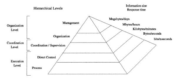CIM_Pyramid_2-1.jpg