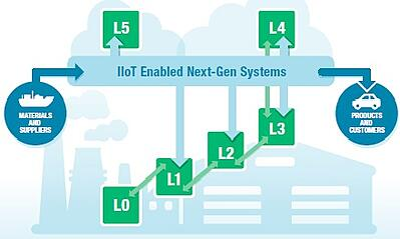 Connected_Enterprise-Next_Gen.jpg