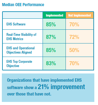 EHS_OEE_performance.png