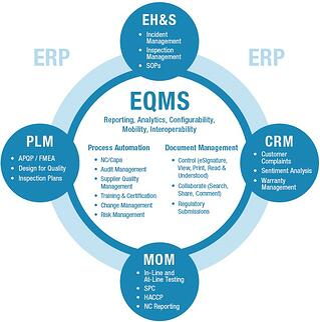 EQMS.jpg