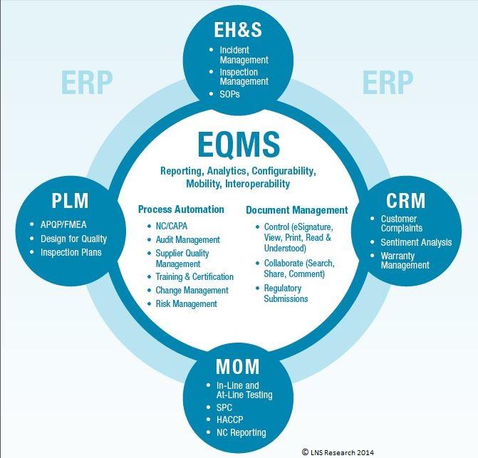 EQMS_-_2014_Update-1.jpg