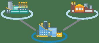 Factories Linked