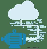 Asset Data into the Cloud