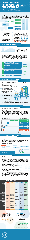 Is MOM 4.0 Your Best Best to Jumpstart Digital Transformation?
