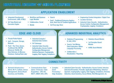 IIoT_Platform-24.jpg