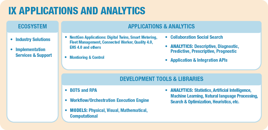 Industrial Transformation IX Application and Analytics (1)