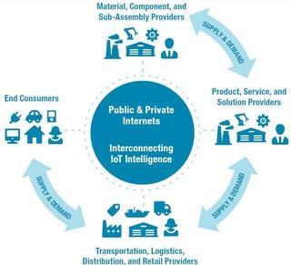 IoT_Infographic-1.jpg