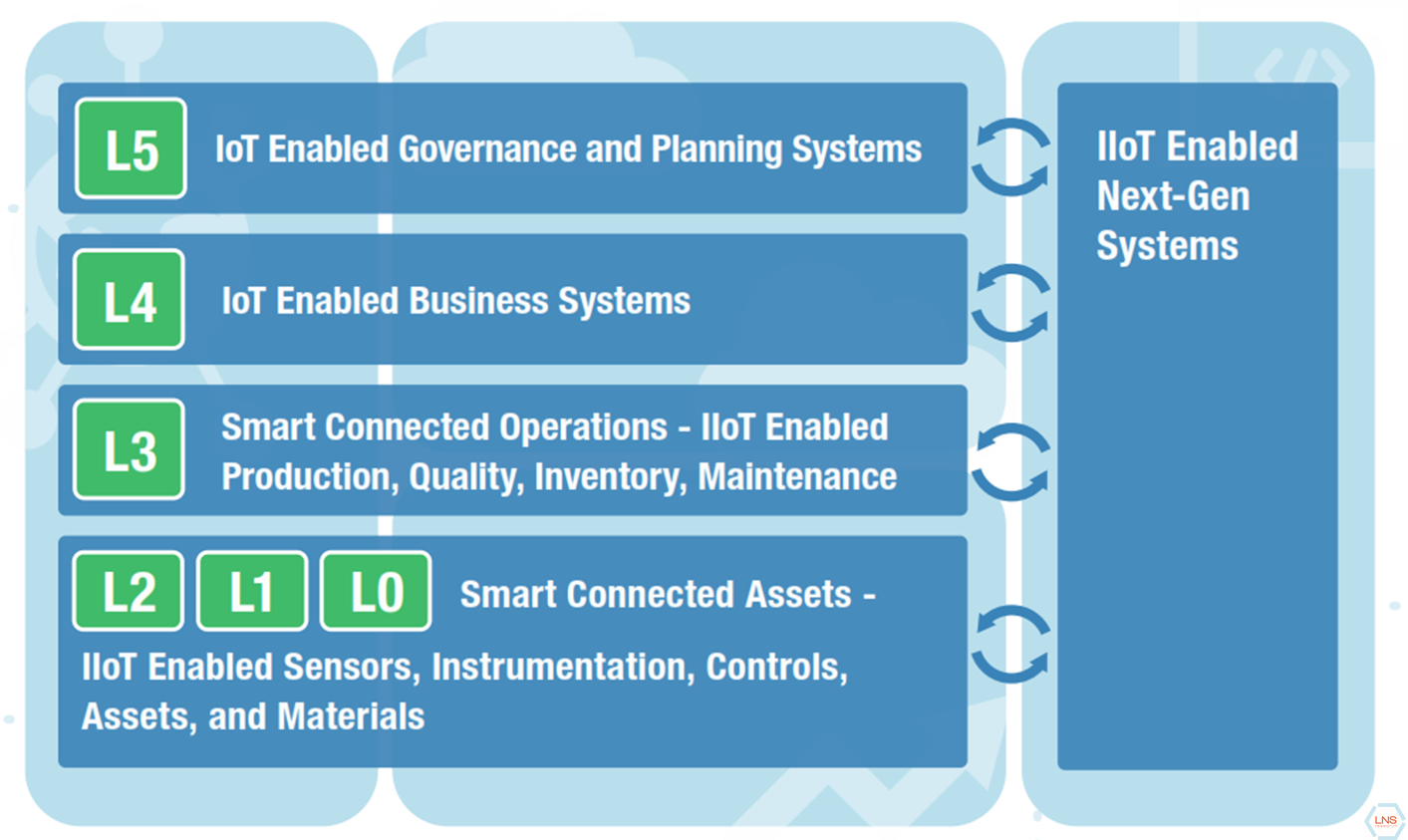 IoT_infographic.png