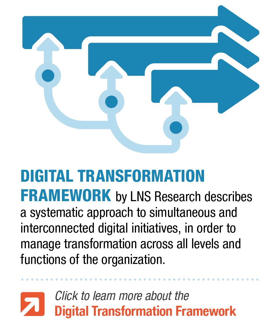 DX Framework.png