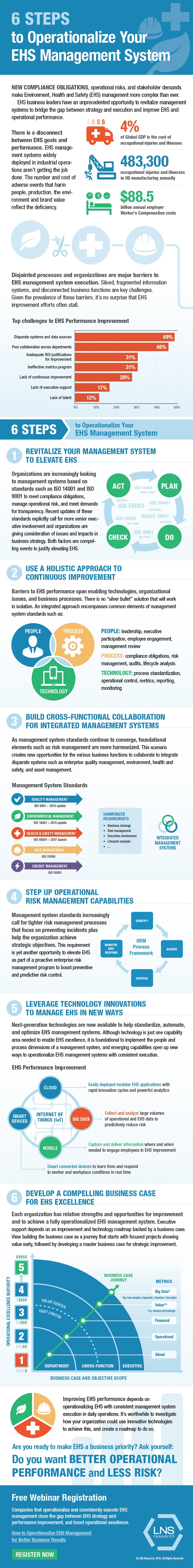 LNS_OperationalizingEHSManagement_Webcast.jpg
