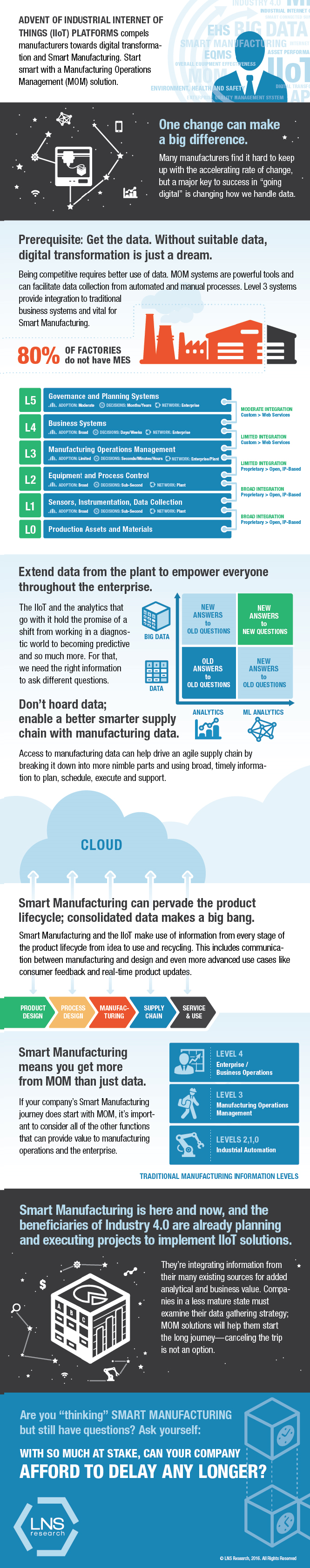 LNS_SmartManufacturing2.png