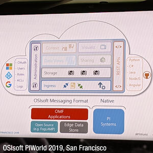 OSIsoft PIWorld 2019 – Cloud Services