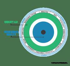 Quality40-SolutionSelection_BasicWheel