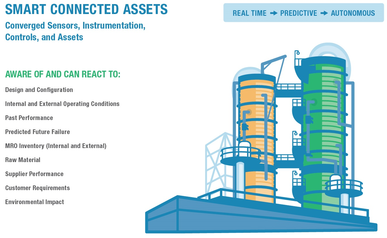 Smart_Connected_Assets-1.jpg