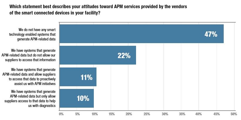 Smart_Connected_Assets_APM_services.png