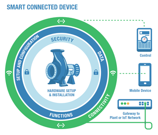 Smart_Connected_Device.png