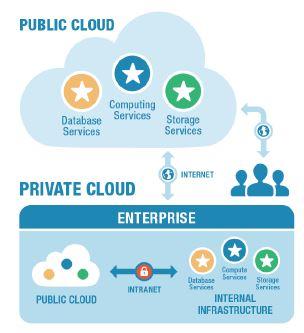 cloud_usage.jpg