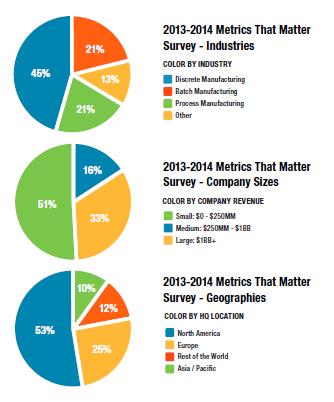 metrics_that_matter-1.png