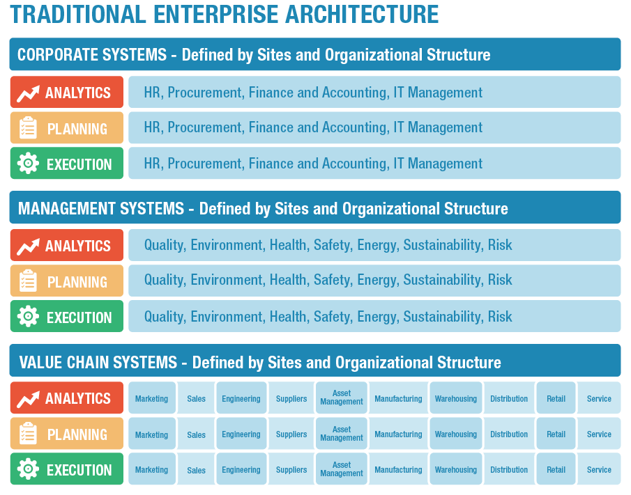 traditional_enterprise_architecture.png