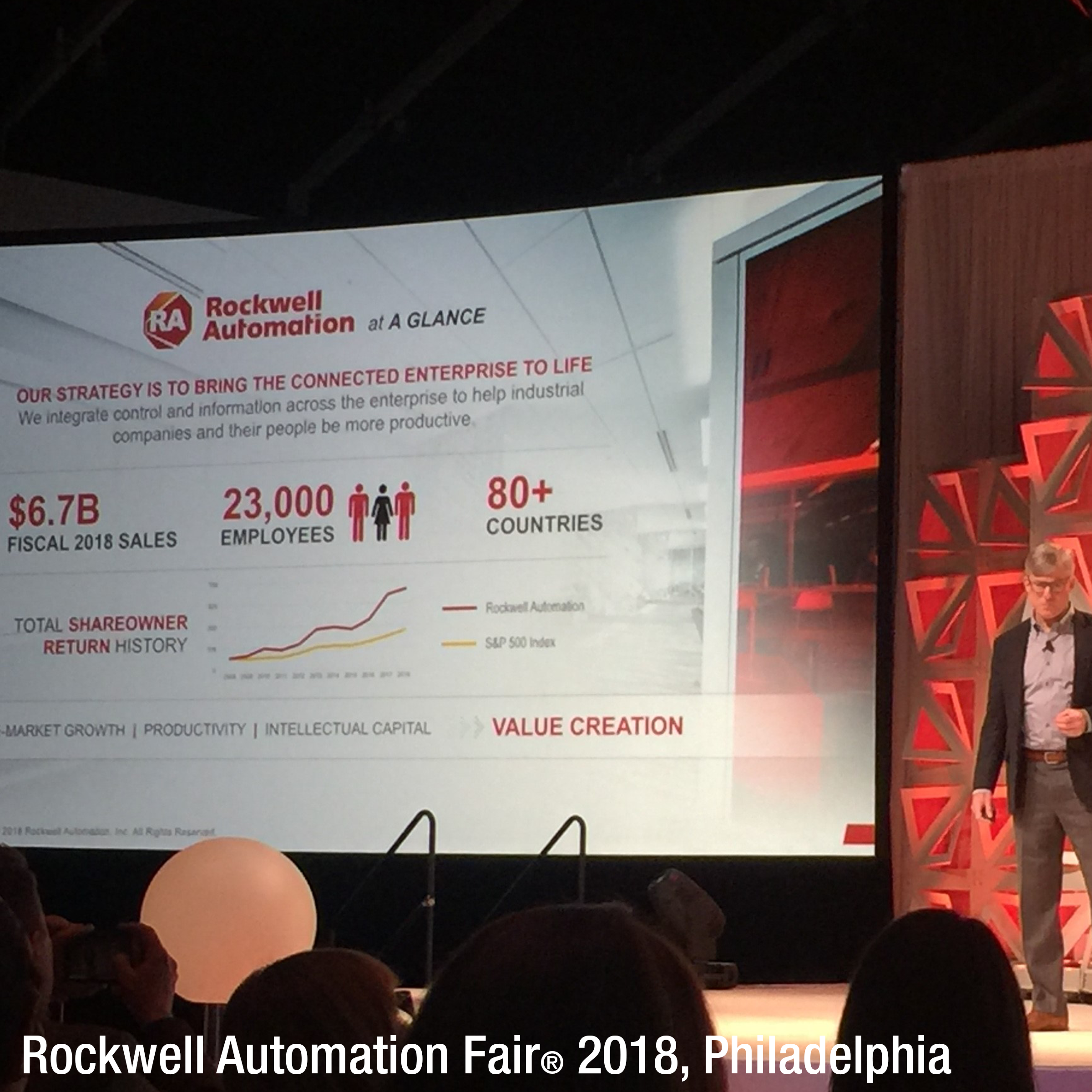 2018 Rockwell Automation Fair®: Innovation and Brand Rollouts