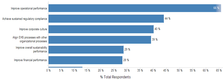 EHS Operational Performance.png
